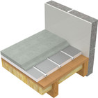 UltraSlim Lite Water Underfloor Heating Kits