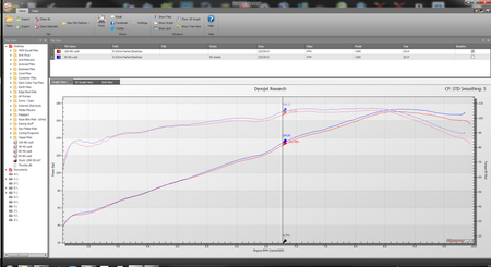 This chart is showing the results of simply dropping in a second velocity stack with no mapping. The map on this page was created after this dyno run and should yield even better results.
