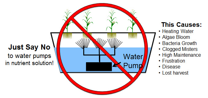 say-no-to-water-pumps.jpg