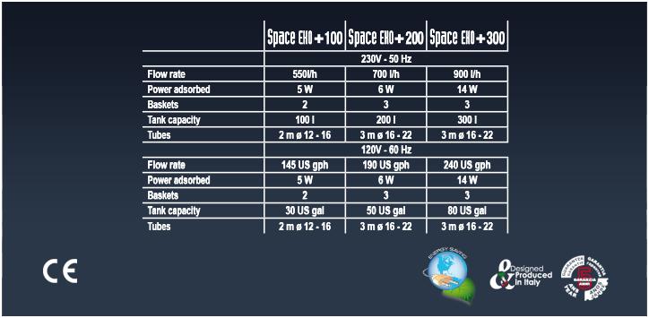 sicce-space-eko-filter-3.jpg