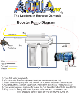 AquaFX Booster Pump Kit Schematic