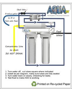 AquaFX High Pressure Automatic Shut Off Kit Diagram
