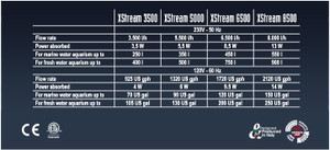 Sicce Xstream 925 Wave Pump Powerhead Current Stream & Wave Pump