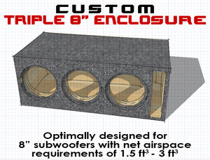 "Triple 8"" Subwoofer Box"