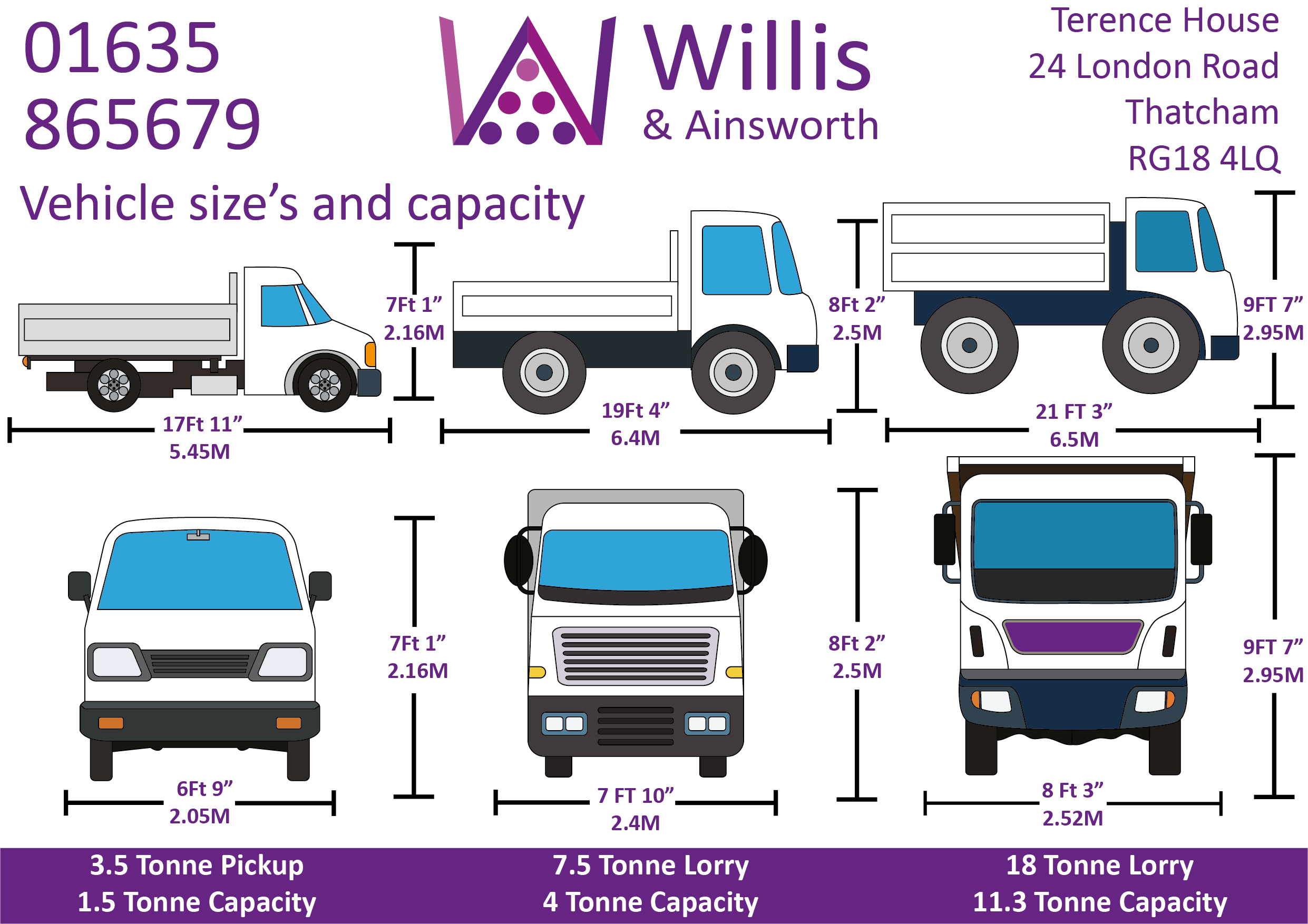 Willis and ainsworth Vehicle sizes