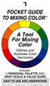 "The Pocket Guide to Mixing Color. 3 x 5"" This accordion-fold tool is the pocket version of our popular circular color wheel and contains all the information on the wheel, plus more! Includes: Gray Scale,Tints, Tones, Shades and Results of Mixing Colors. Illustrates Complementary, Split Complementary and Triadic Color Harmonies with definitions. Front is UV coated, back is not so you can paint your own colors in the palette.Clear case included."