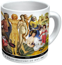 A Brief History of Art Mug