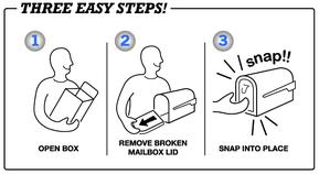 replace-broken-mailbox-door-instructions.png