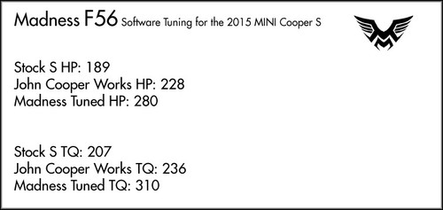 Performance Computer Tuning for Cooper S 4 Cylinder