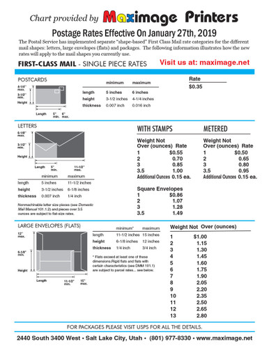 United States Postage Rate Chart 2019 US Postage Rate Chart