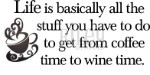 From Coffee and Wine