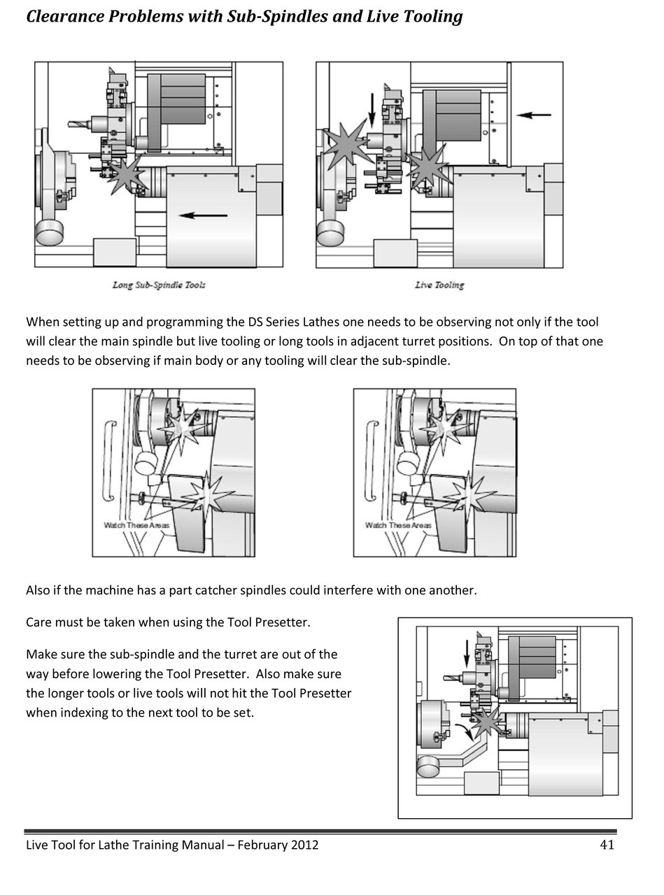 Haas Live Tool for Lathe CNC Training Manual Includes DS Lathe *898