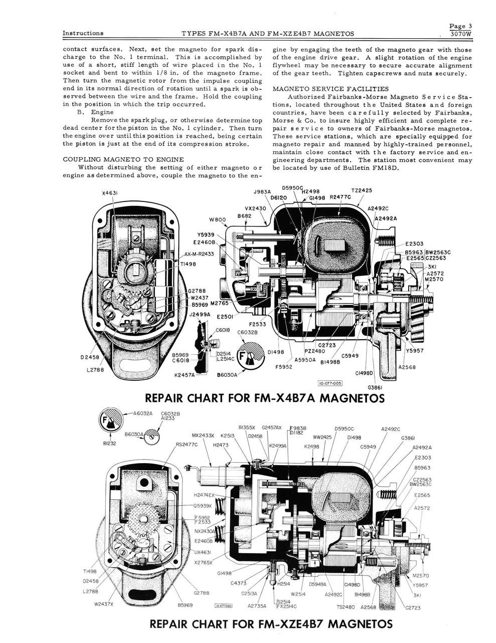 Fairbanks Morse Magneto Wiring Diagram