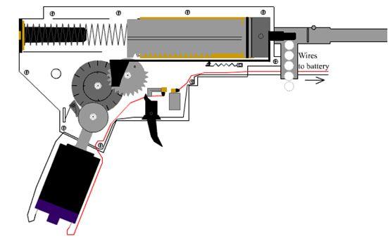 airsoft gun wiring repairs Gearbox Breakdown v2 gb drawing jpg