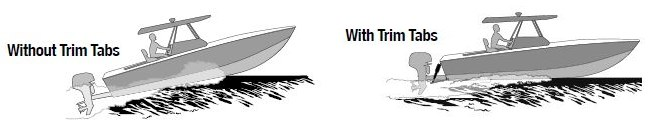 Trim Tab Kits - Select Trim Tabs For Your Boat | The Boat