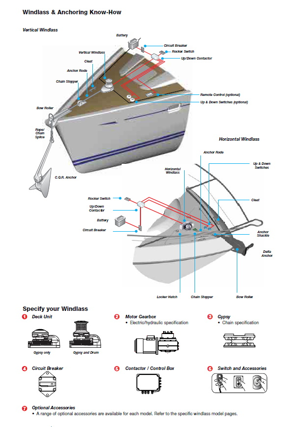 windlass-anchoring-know-how.jpg