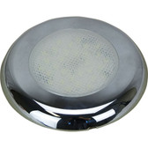 Surface mounting round down led lights