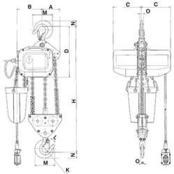 Jet 107215 - (FA-3S) 3 Ton 15' Lift 230/460V 3PH Electric Chain Hoist - Heavy Duty