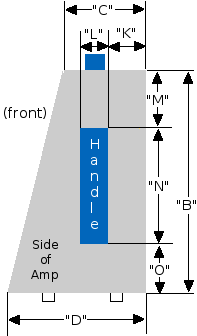 Combo with angled speaker baffle and three handles diagram side view