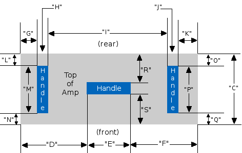 Combo with three top handles AC30 diagram top view