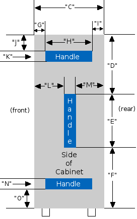 Speaker cabinet with three side handles diagram side view