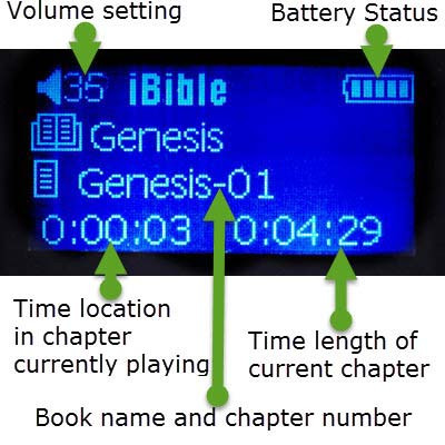 King James Version Electronic Audio Bible Player by Alexander Scourby