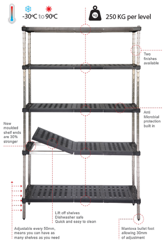 Mantova coldroom shelving can be bought online in Coldroom Shelving Brisbane.