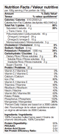 Hulled Hemp Seeds Nutritional Facts