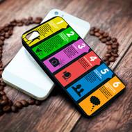 Catfish on your case iphone 4 4s 5 5s 5c 6 6plus 7 case / cases