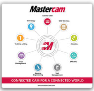 Mastercam® Hard Surface Mousepad - CONNECTED CAM / CONNECTED WORLD