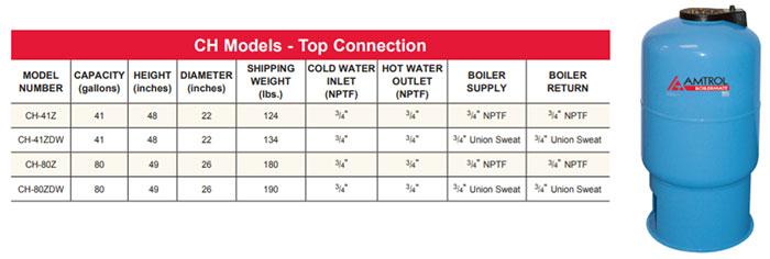 Buy Amtrol Boilermate Indirect-Fired Water Heaters Online