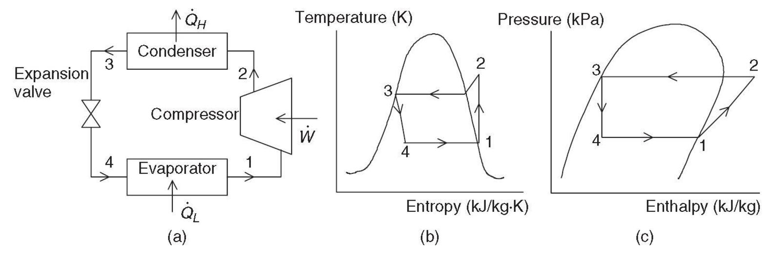 Refrigeration Compressor Wiring Diagram View Diagram