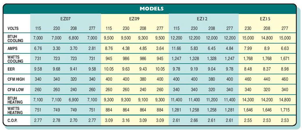islandaire-ez-40-models.jpg