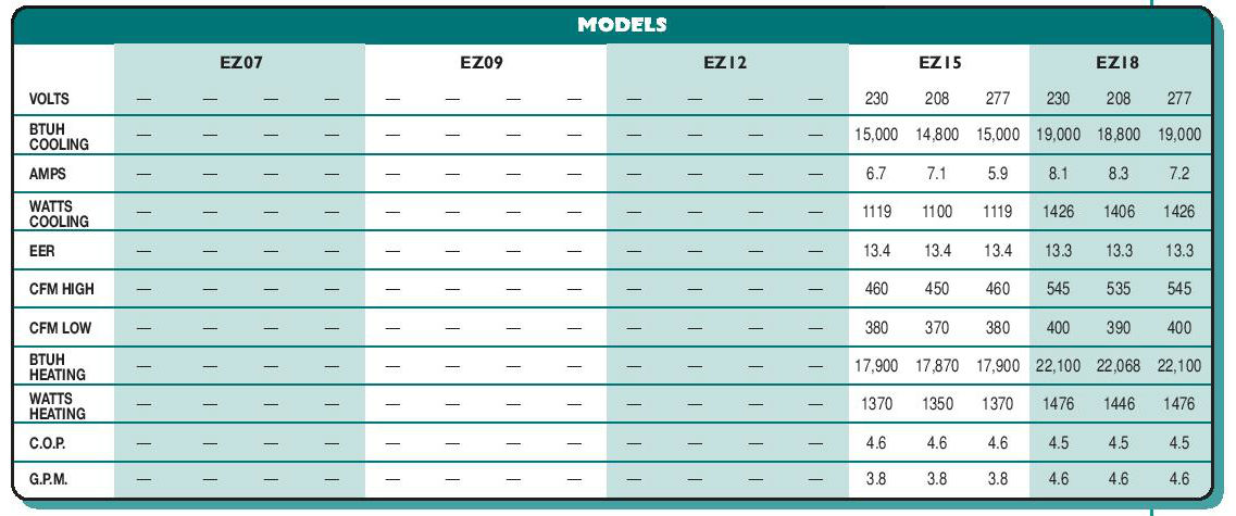 islandaire-ez-81-models.jpg