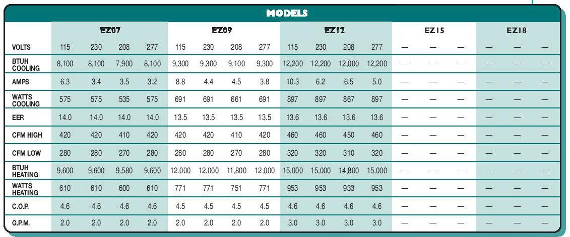 islandaire-ez-8s-models.jpg