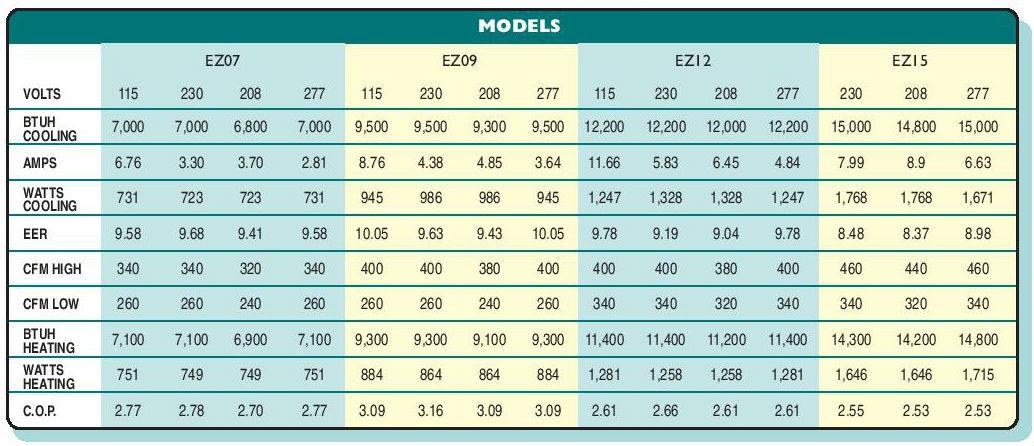 islandaire-ez-ch-models.jpg