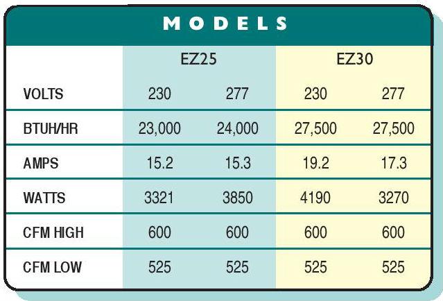 islandaire-ez-ec-models.jpg