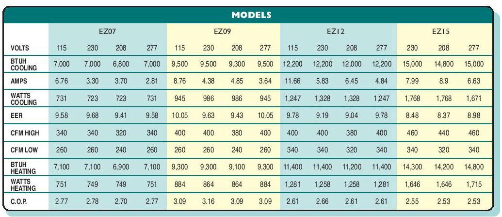islandaire-ez-ed-models.jpg