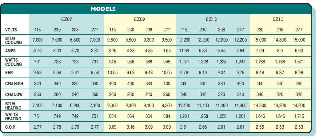 islandaire-ez16-models.jpg