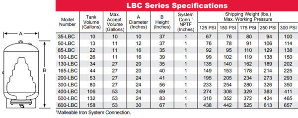lbc-series-specs.jpg