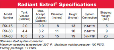 radiant-extrol-specifications.jpg