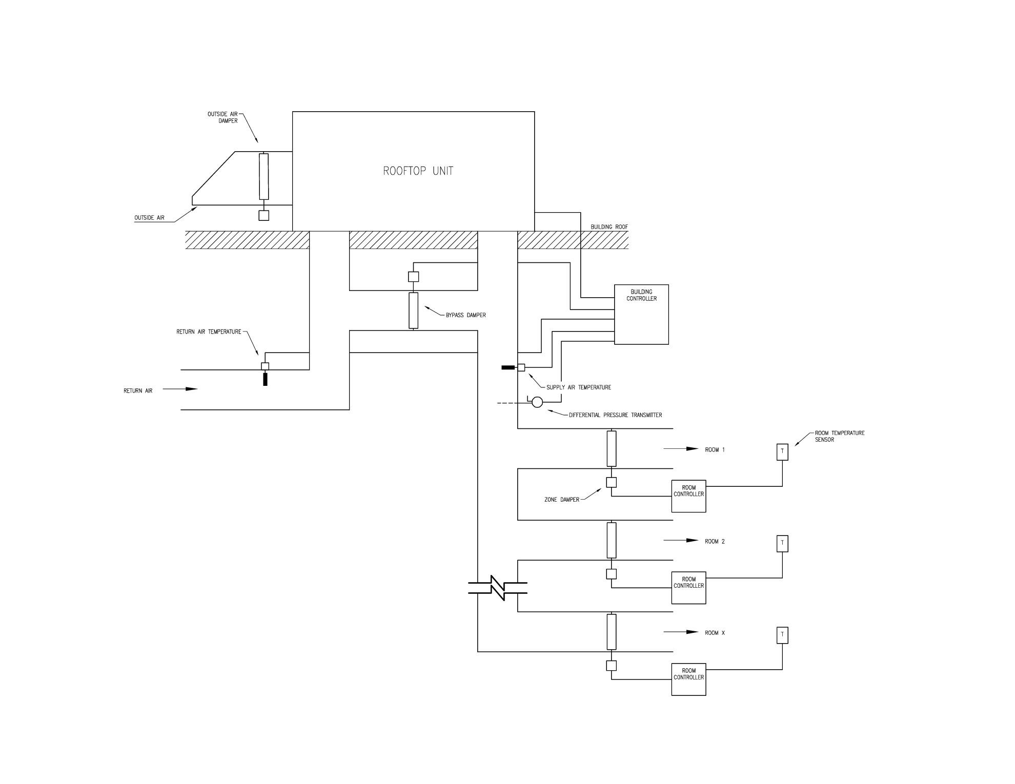 VVT System