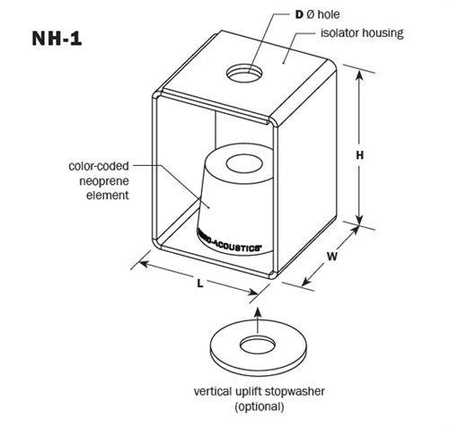 Vibro Acoustics NH-1-150, NH Neoprene Hangers, 150 lbs rated load