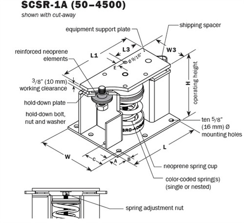 Vibro Acoustics SCSR-1A-600, 1 (25 mm) Deflection SCSR Seismic Restrained Spring Isolators (for Steel), 600 lbs rated load