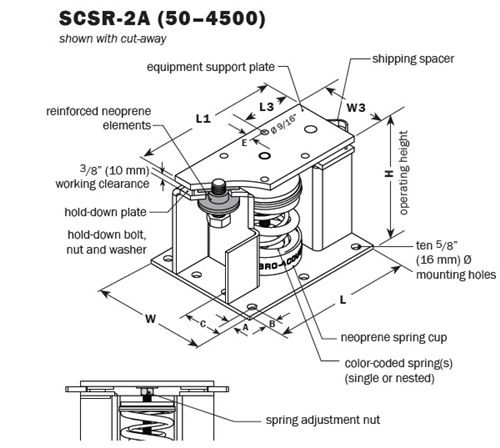 Vibro Acoustics SCSR-2A-600, 2 (50 mm) Deflection SCSR Seismic Restrained Spring Isolators (for Steel), 600 lbs rated load