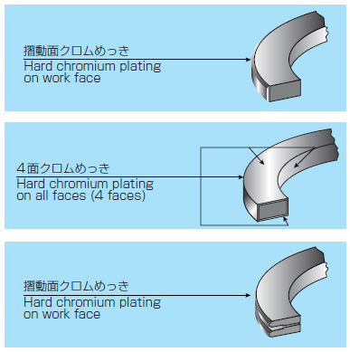 hard-chromium-plating-detail-2.png
