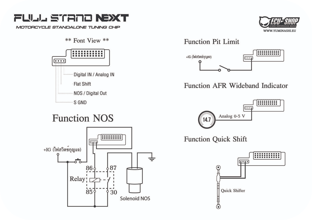 installation-guide-p4-full-stand-next-ecu-.png