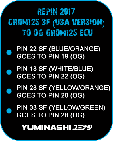 repin-2017-grom125-sf-usa-version-to-og-grom125-ecu.png
