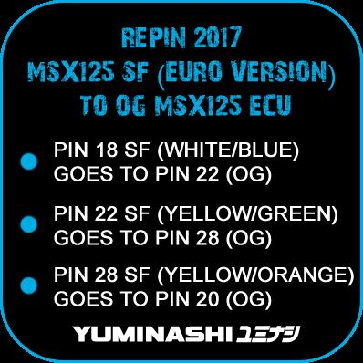 repin-2017-msx125-sf-eu-version-to-og-msx125-ecu.png