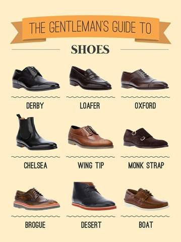 Mens Shoe Style Guide